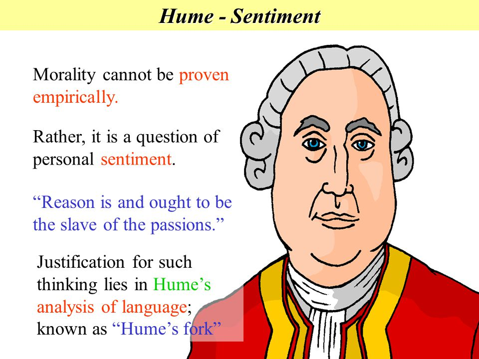 Hume - Sentiment Morality cannot be proven empirically.