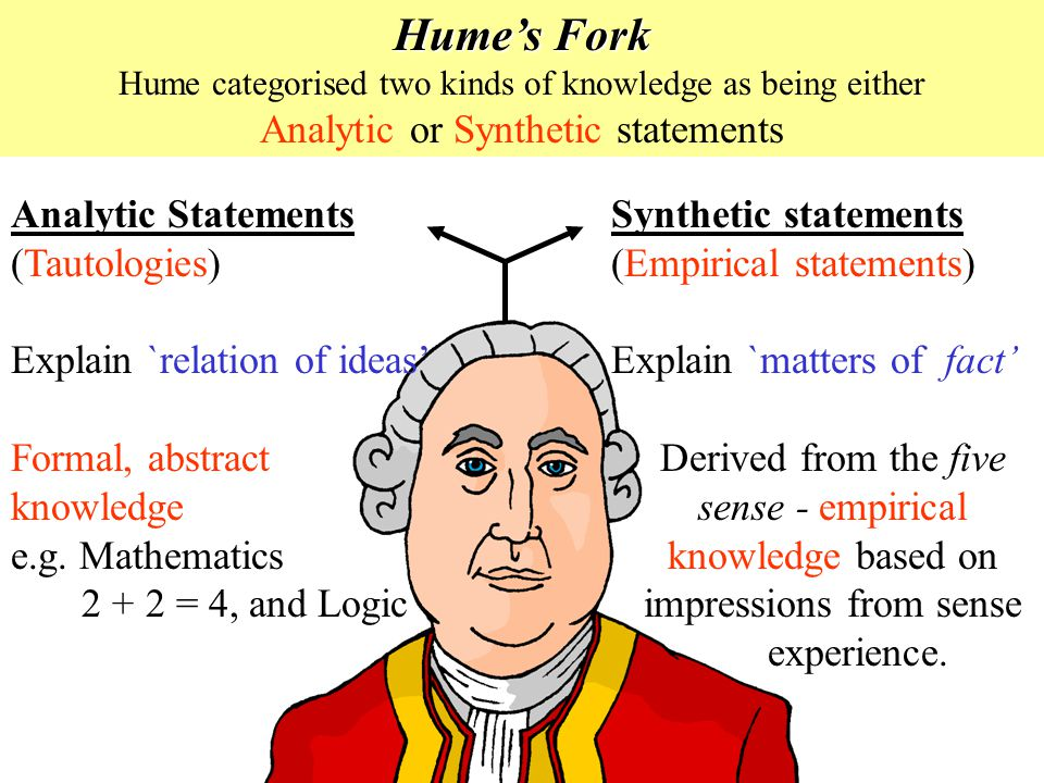 Hume's Fork Analytic or Synthetic statements Analytic Statements