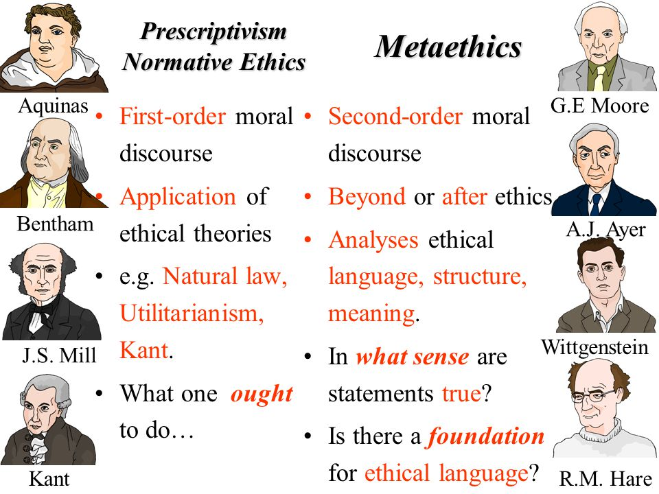 Metaethics Prescriptivism Normative Ethics First-order moral discourse