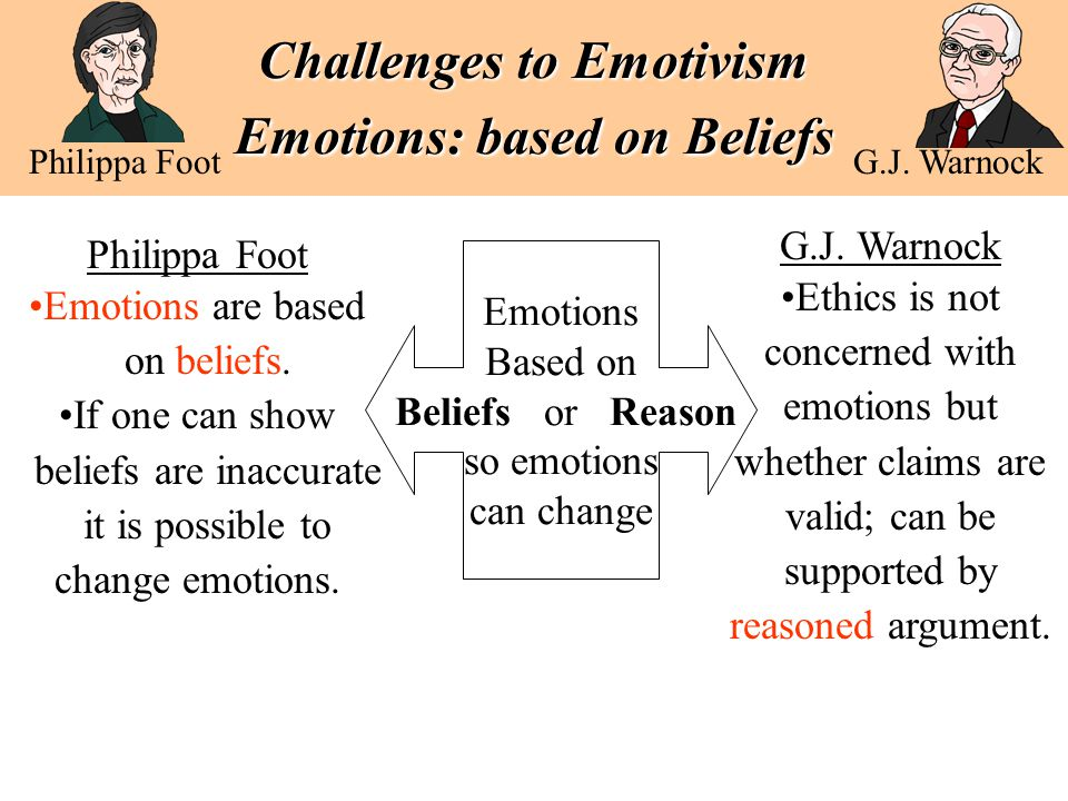 Challenges to Emotivism Emotions: based on Beliefs