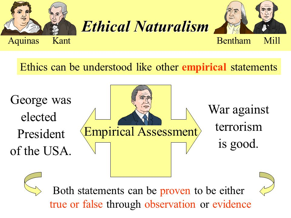 Ethical Naturalism George was elected War against Empirical Assessment