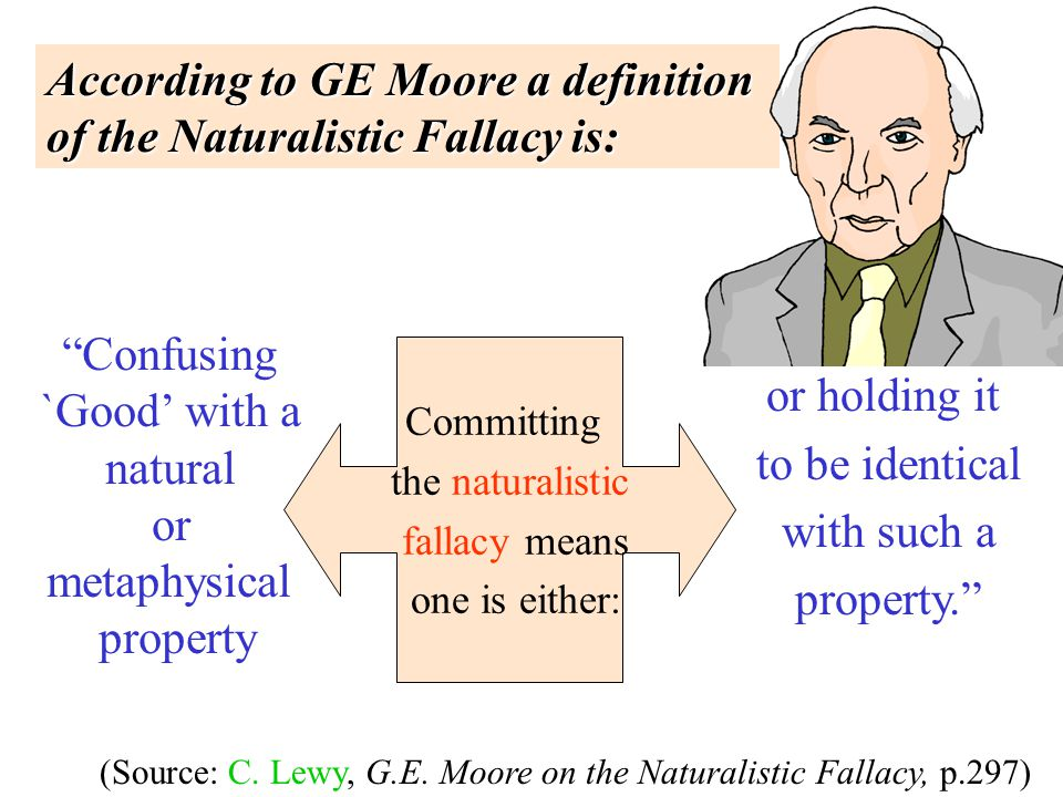 According to GE Moore a definition of the Naturalistic Fallacy is: