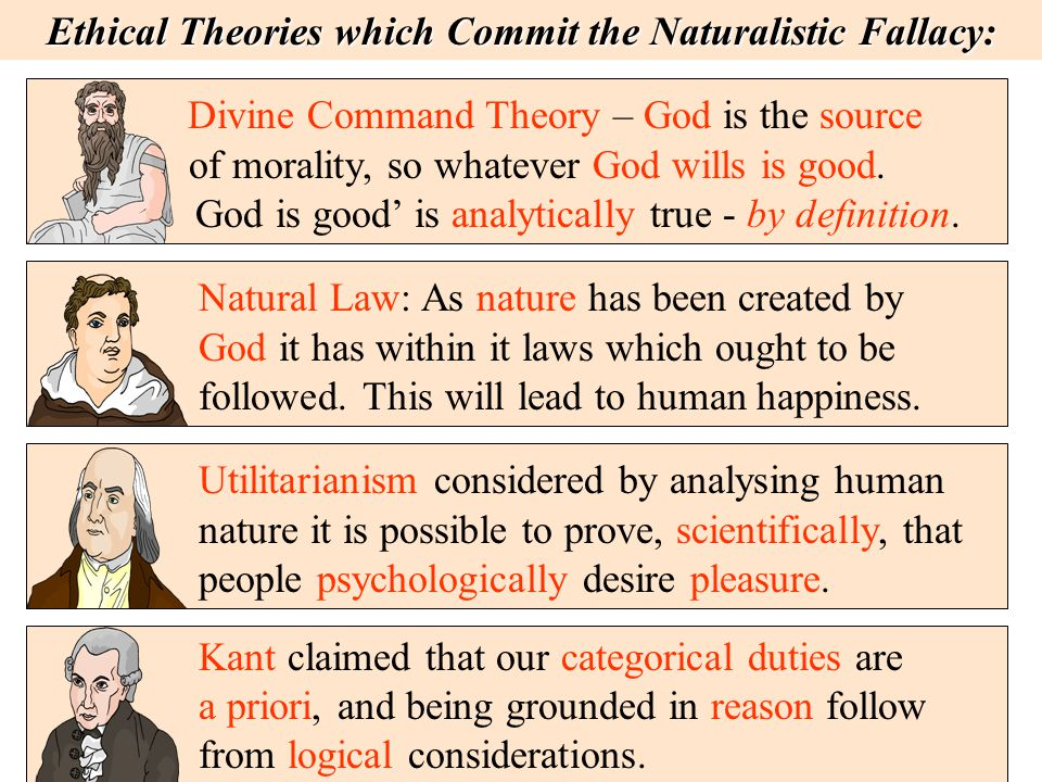 Ethical Theories which Commit the Naturalistic Fallacy: