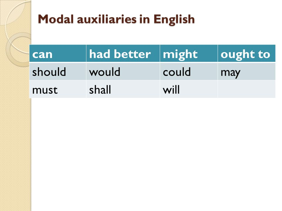 Modal auxiliaries in English