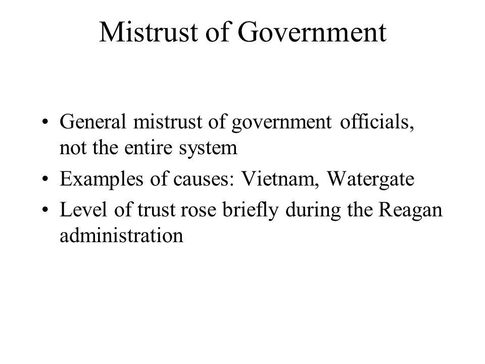 Mistrust of Government