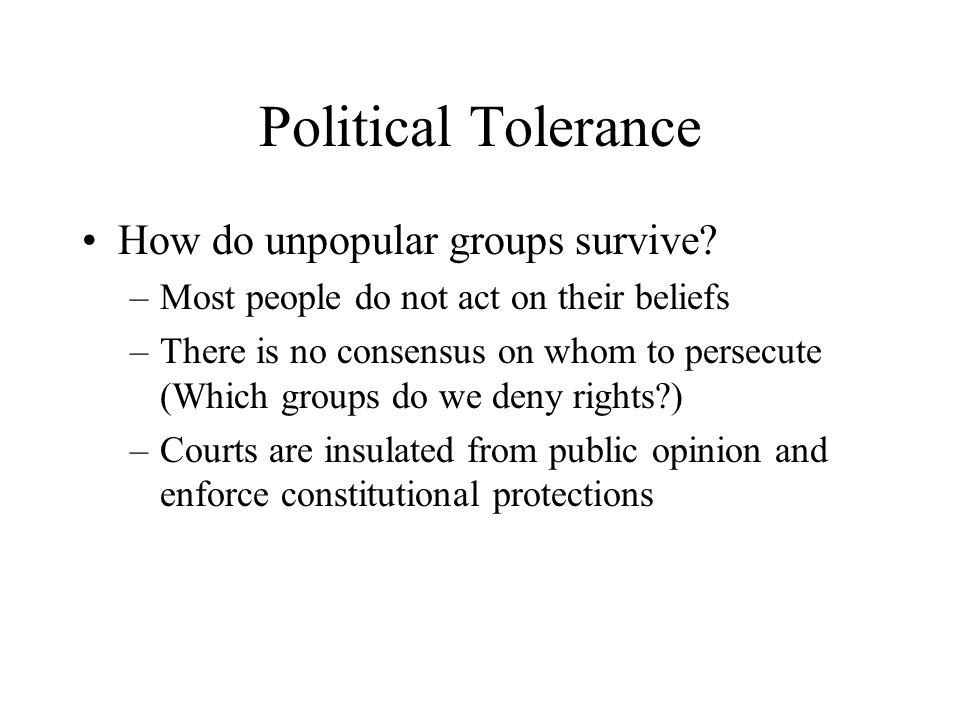 Political Tolerance How do unpopular groups survive