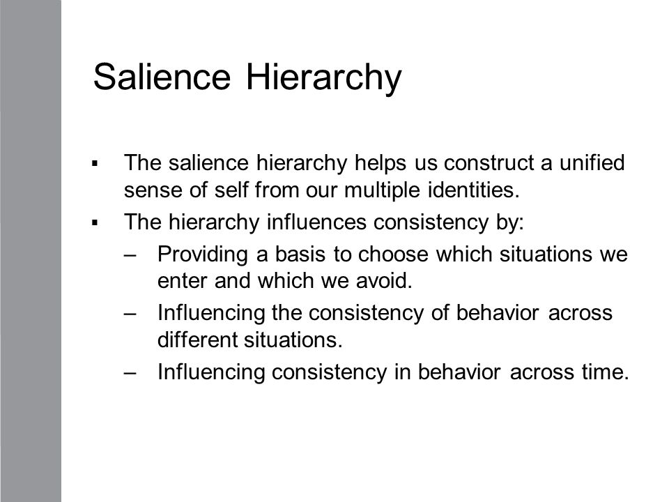 Salience Hierarchy The salience hierarchy helps us construct a unified sense of self from our multiple identities.