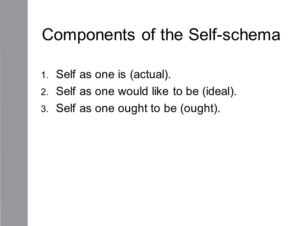 Components of the Self-schema