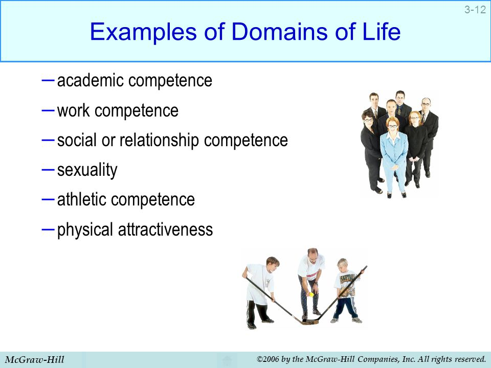 Examples of Domains of Life