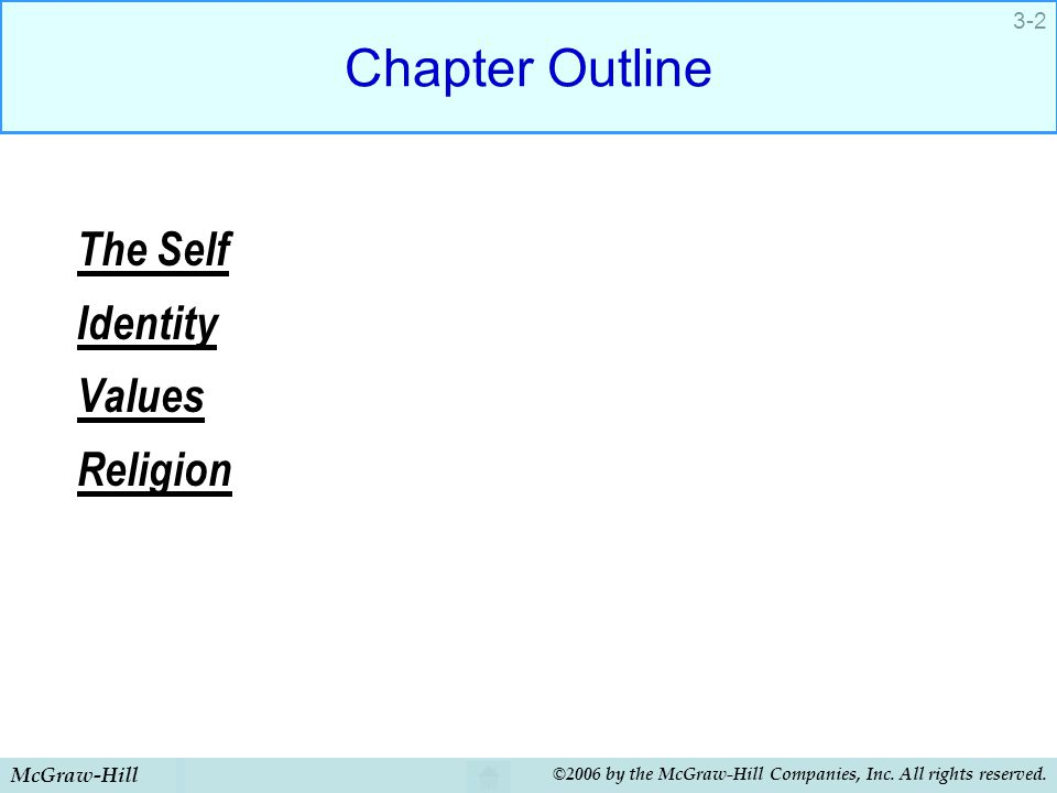 Chapter Outline The Self Identity Values Religion McGraw-Hill