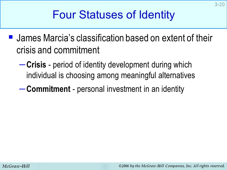 Four Statuses of Identity