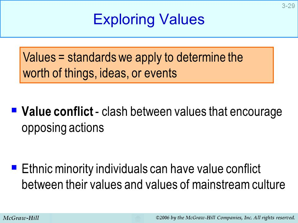 Exploring Values Value conflict - clash between values that encourage opposing actions.