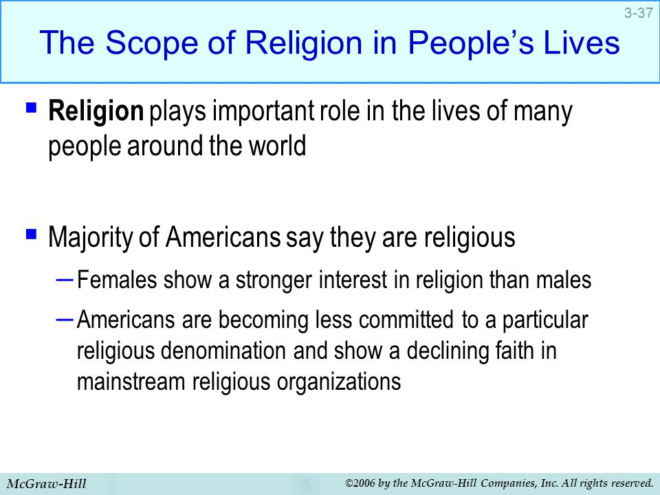 The Scope of Religion in People's Lives