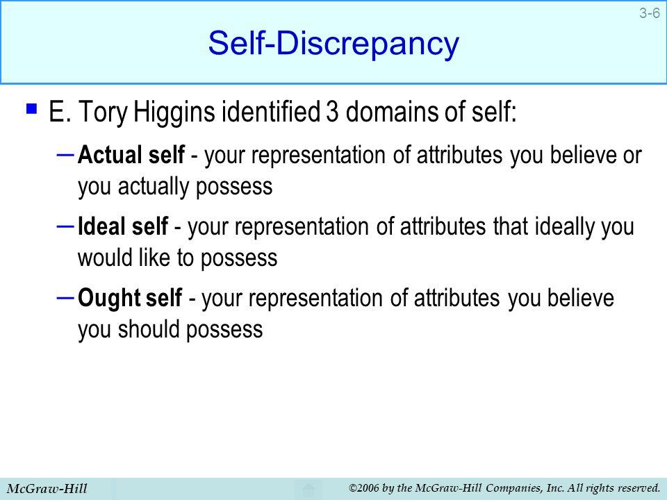 Self-Discrepancy E. Tory Higgins identified 3 domains of self: