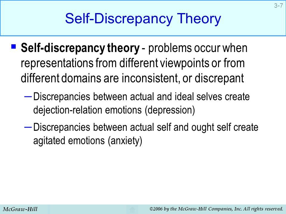 Self-Discrepancy Theory