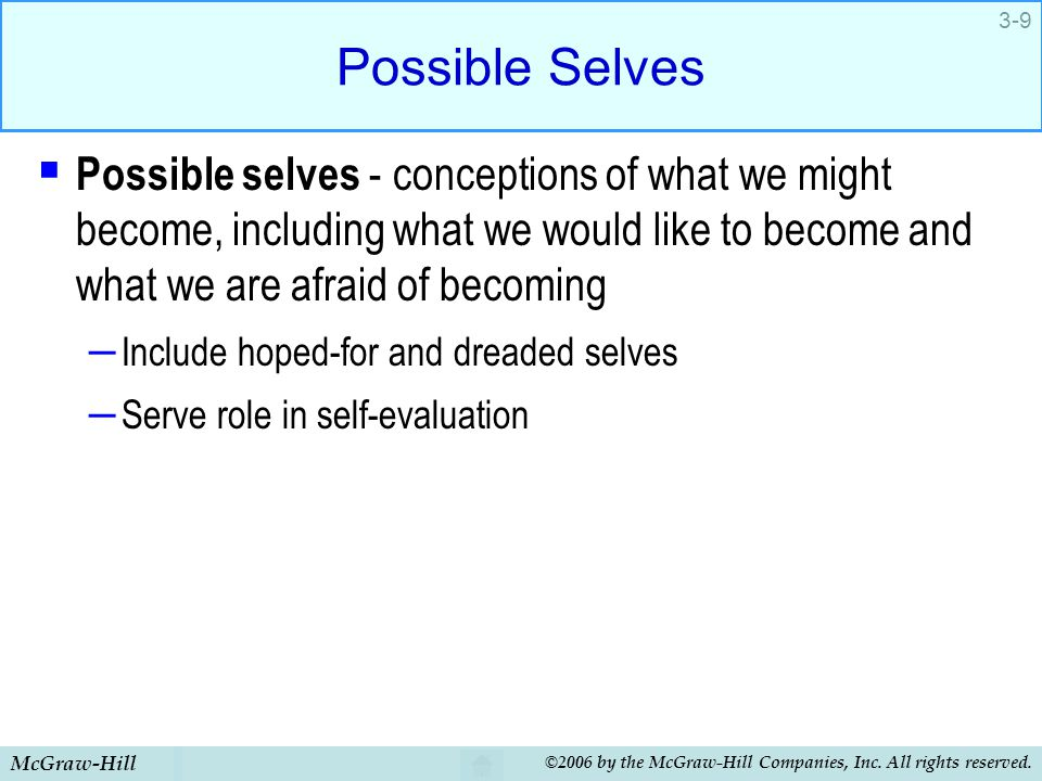 Possible Selves Possible selves - conceptions of what we might become, including what we would like to become and what we are afraid of becoming.