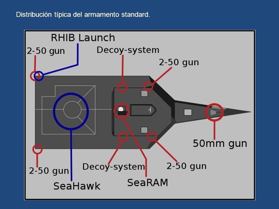 Distribución típica del armamento standard.