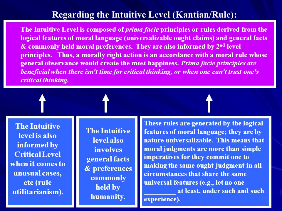 Regarding the Intuitive Level (Kantian/Rule):