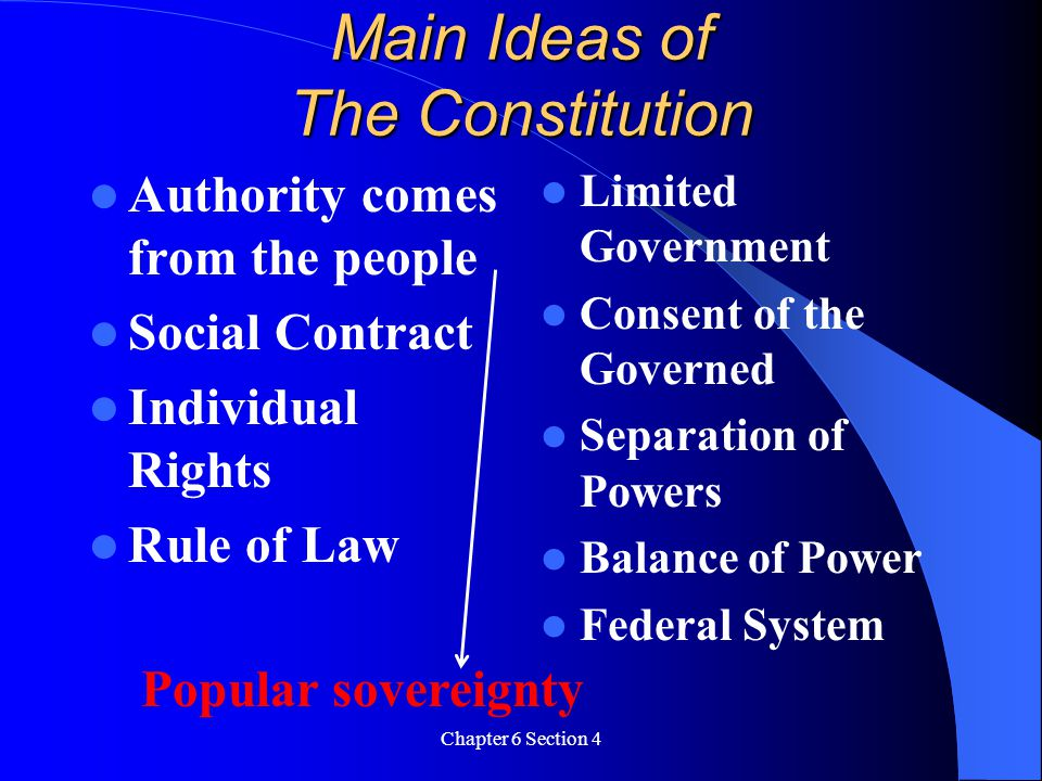 Main Ideas of The Constitution