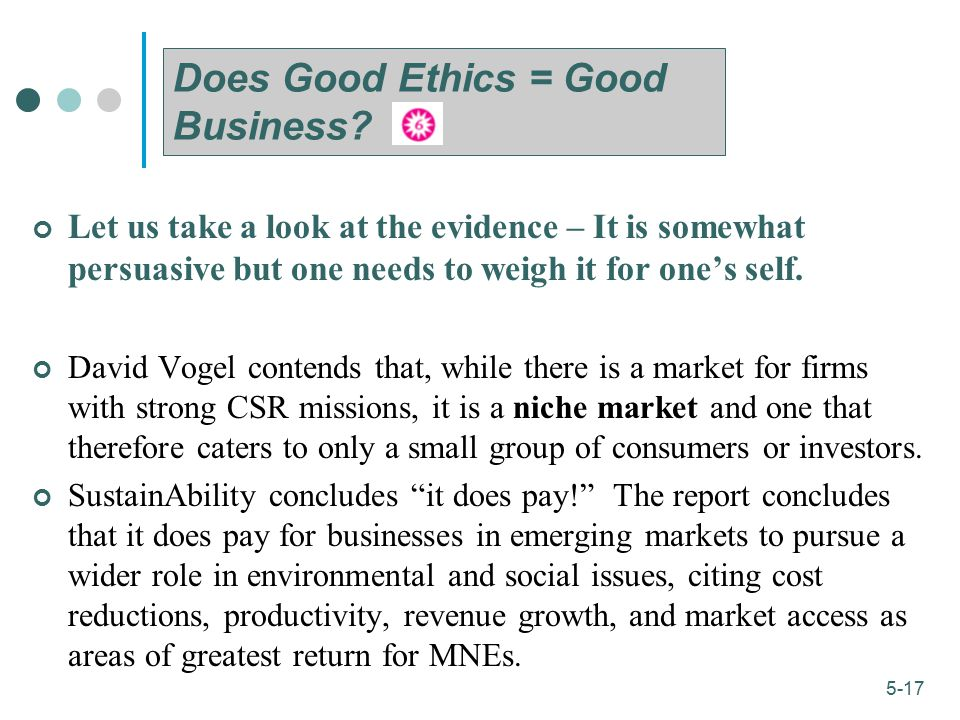 Does Good Ethics = Good Business