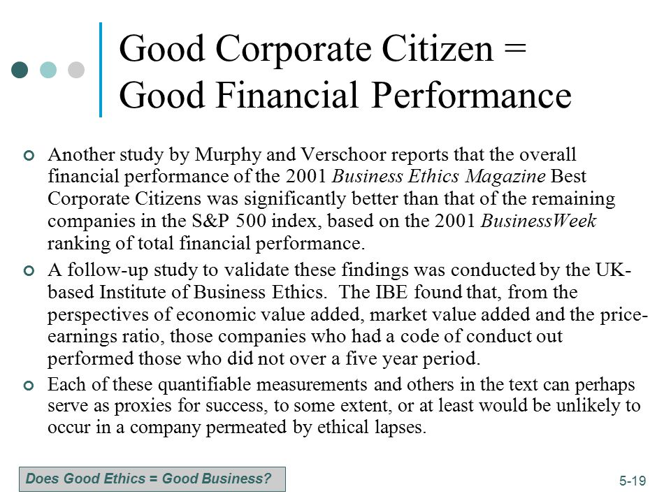 Good Corporate Citizen = Good Financial Performance