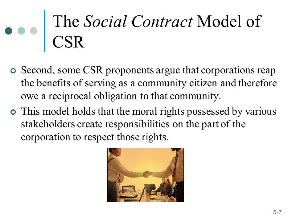 The Social Contract Model of CSR