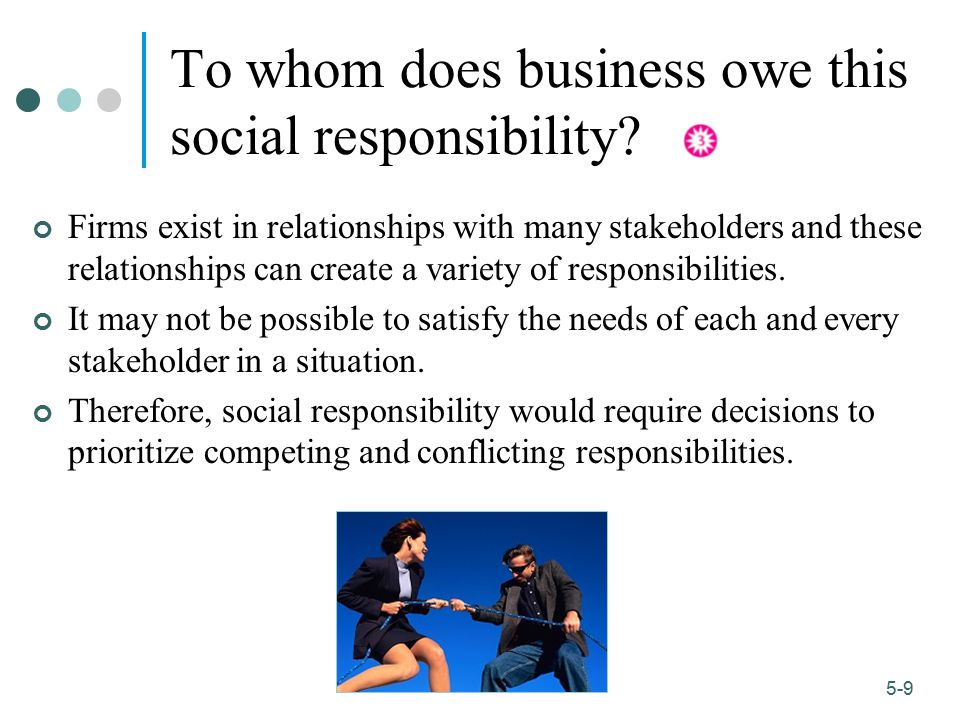 To whom does business owe this social responsibility