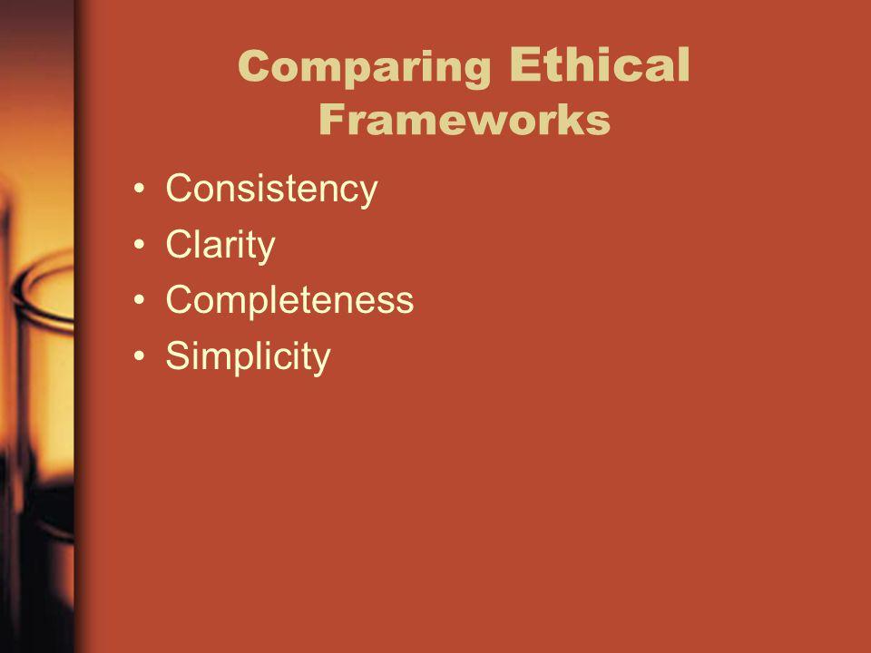 Comparing Ethical Frameworks