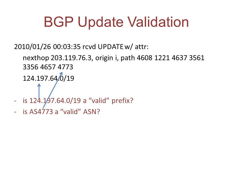 BGP Update Validation 2010/01/26 00:03:35 rcvd UPDATE w/ attr: