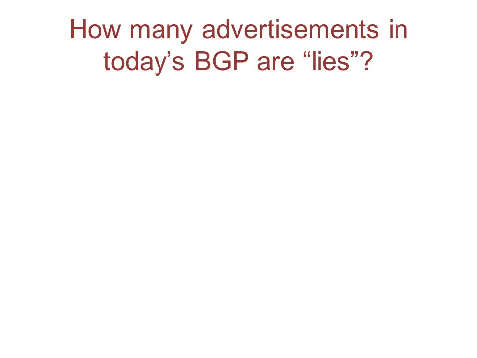 How many advertisements in today's BGP are lies