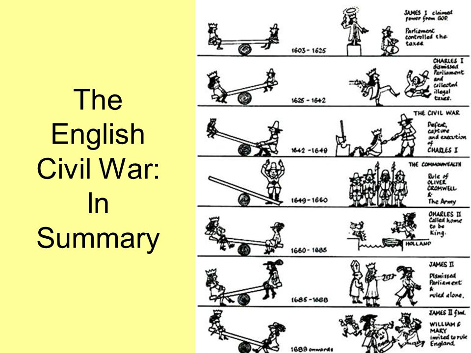 The English Civil War: In Summary