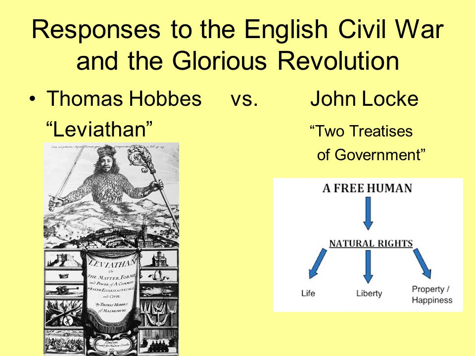 Responses to the English Civil War and the Glorious Revolution