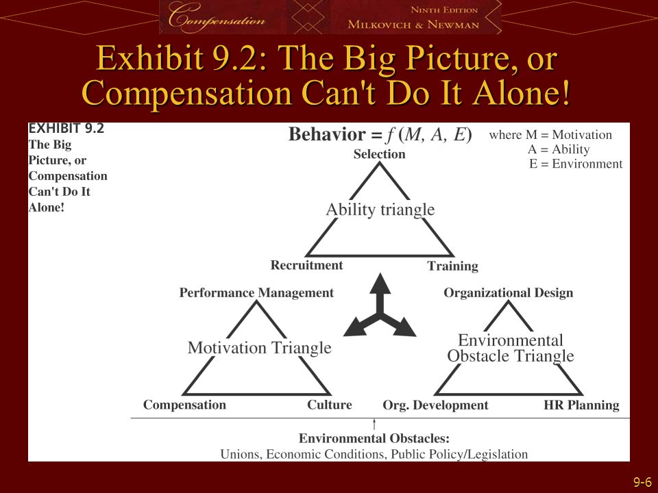 Exhibit 9.2: The Big Picture, or Compensation Can t Do It Alone!