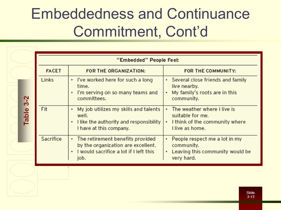 Embeddedness and Continuance Commitment, Cont'd