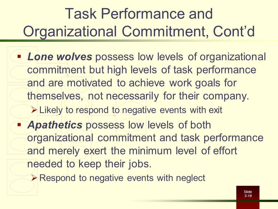 Task Performance and Organizational Commitment, Cont'd