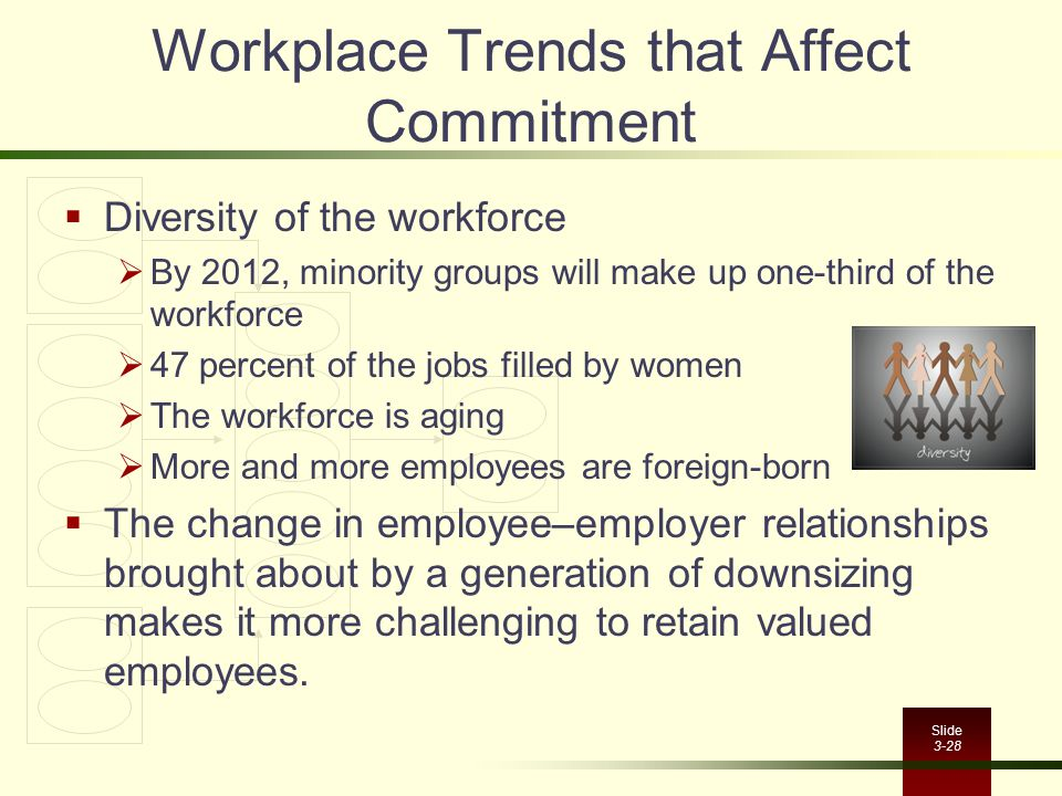 Workplace Trends that Affect Commitment