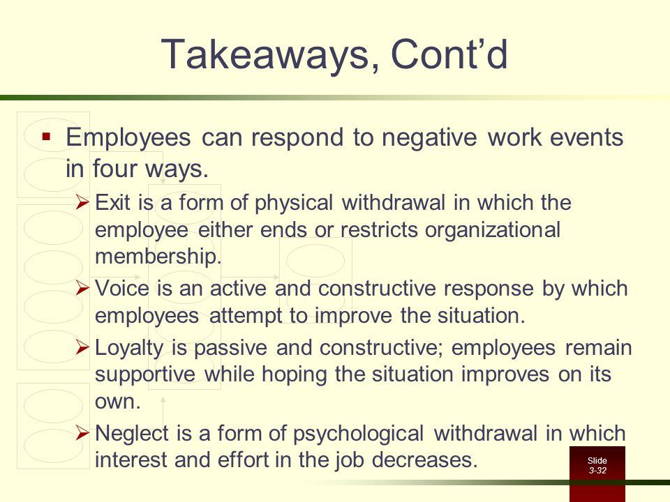 Takeaways, Cont'd Employees can respond to negative work events in four ways.