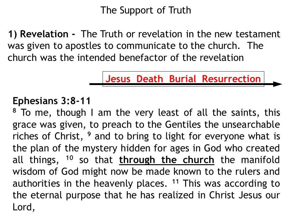 Jesus Death Burial Resurrection