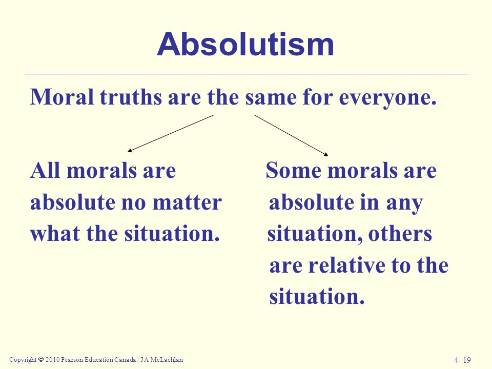 Absolutism Moral truths are the same for everyone.