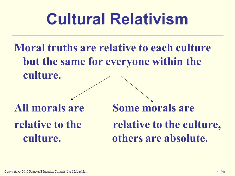 Cultural Relativism Moral truths are relative to each culture but the same for everyone within the culture.