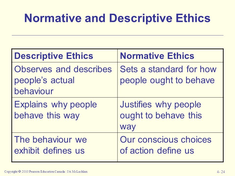Normative and Descriptive Ethics
