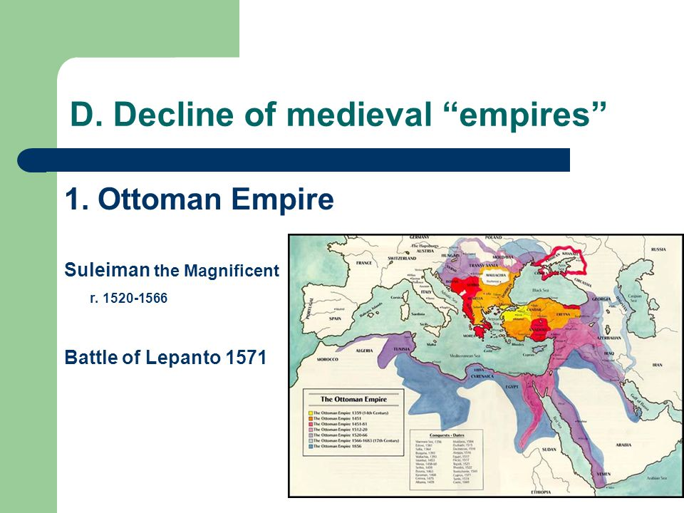 D. Decline of medieval empires