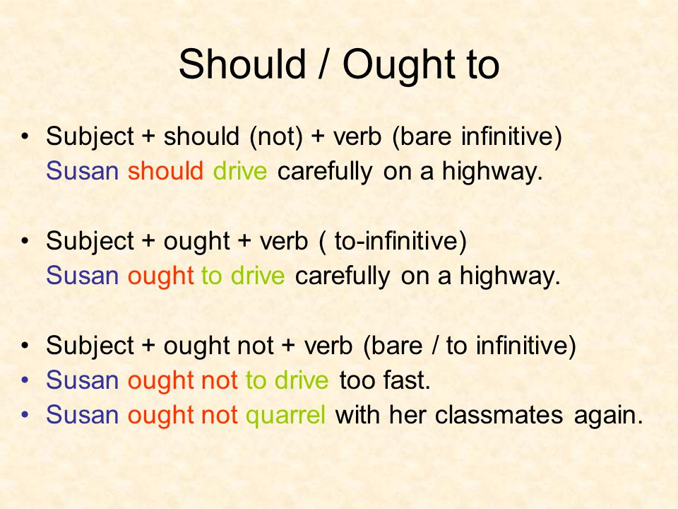 Should / Ought to Subject + should (not) + verb (bare infinitive)