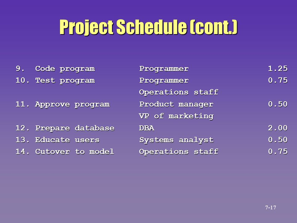 Project Schedule (cont.)