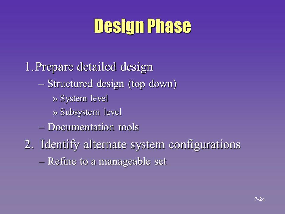Design Phase 1. Prepare detailed design