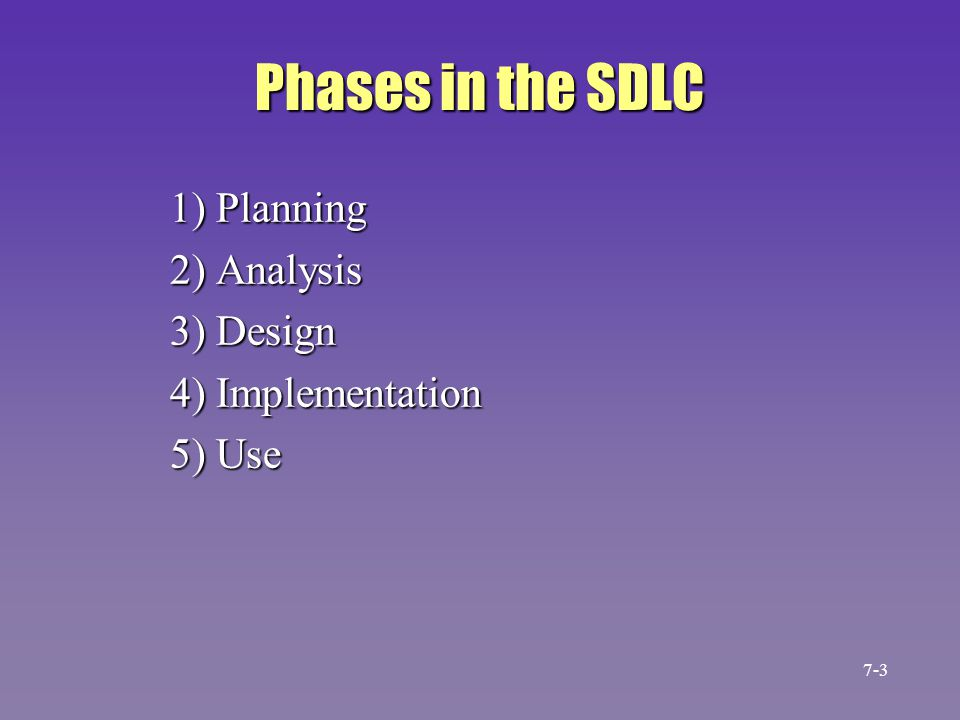 Chapter 7 System Life Cycle Methodologies Ppt Download