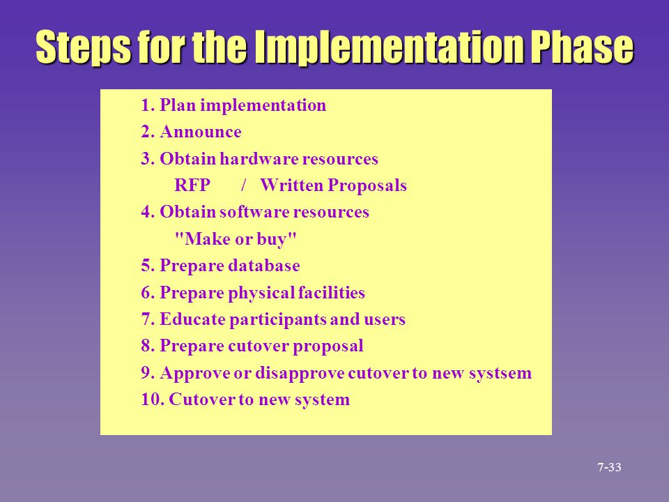 Steps for the Implementation Phase