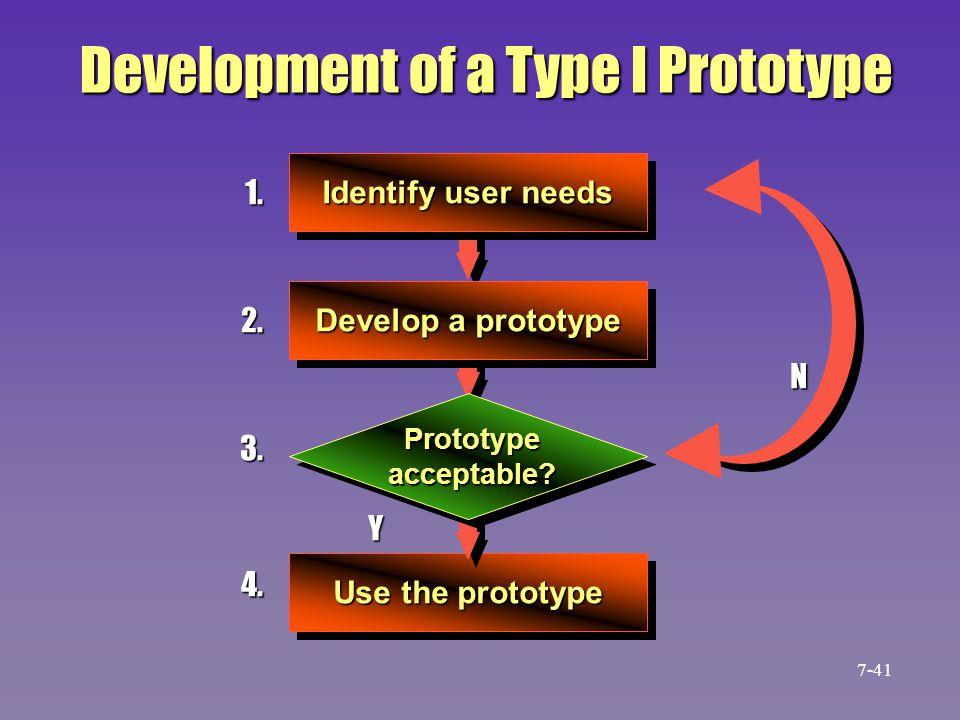 Development of a Type I Prototype