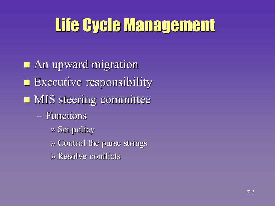 Life Cycle Management An upward migration Executive responsibility