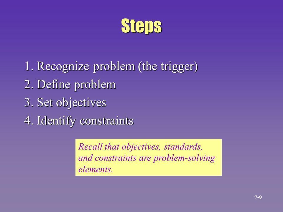 Steps 1. Recognize problem (the trigger) 2. Define problem